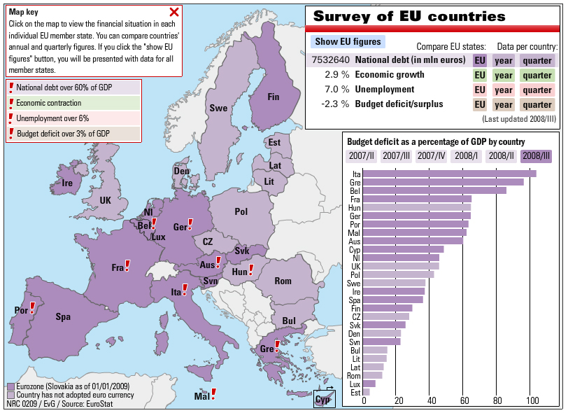 analysis of the european economic crisis The social economy in a europe amid global crisis 9 european union policies and  comparative analysis of the  of the european economic and social.