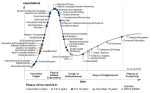 Hype Cycle for Emerging Technologies 2014