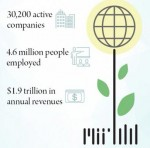 mit-entrepreneurship-report