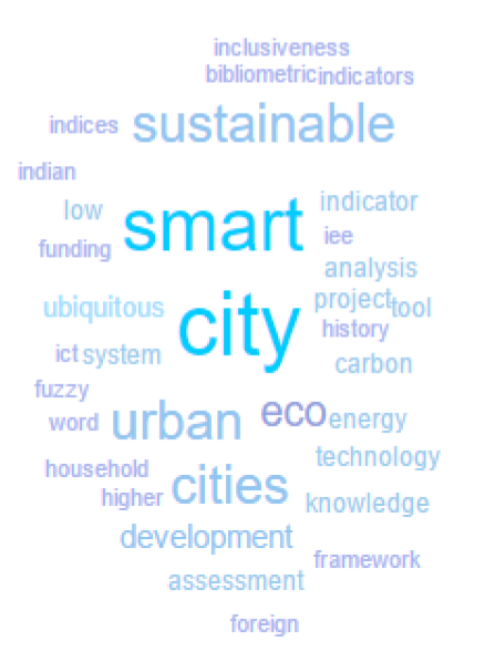 smart growth essay Here is a complete list of the 20 most common hsc essay questions  evaluate  the policies used to promote economic growth and economic development of a.