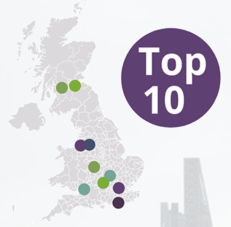 Top 10 Uk Smart Cities In 2017 Urenio Watch