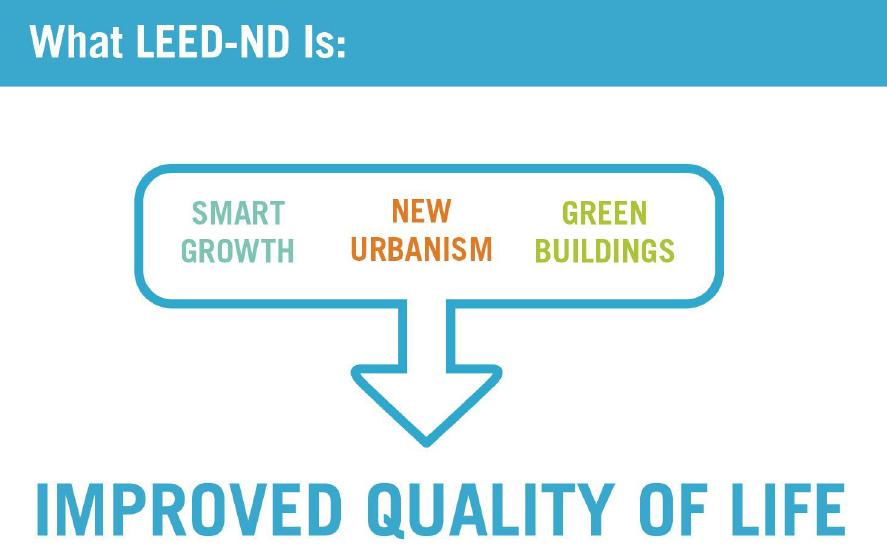 Leed 2009 For Neighborhood Development Urenio Watch