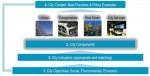Smart City Framework Layers (from bottom to top). Source: Cisco IBSG, 2012