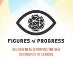 Figures of Progress