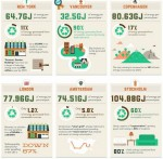 Infographic-Green City Leaders