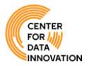 center-for-data-innovation