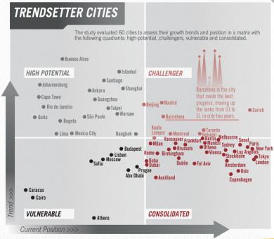 CitiesinMotioneng