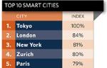cities-e