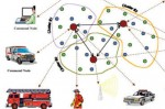 Urban sensor nets