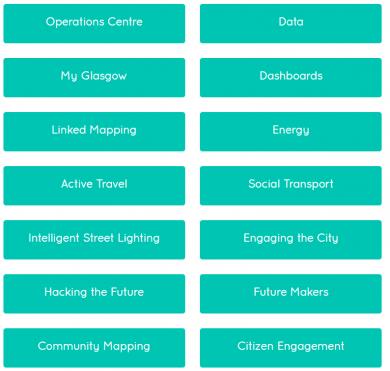 Future City Glasgow initiatives