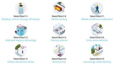 smartstart_strategies