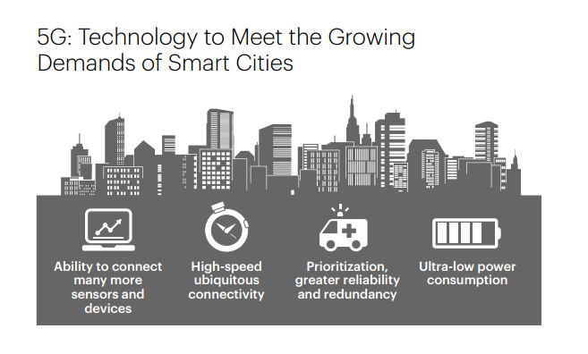 how 5g can help municipalities become vibrant smart cities