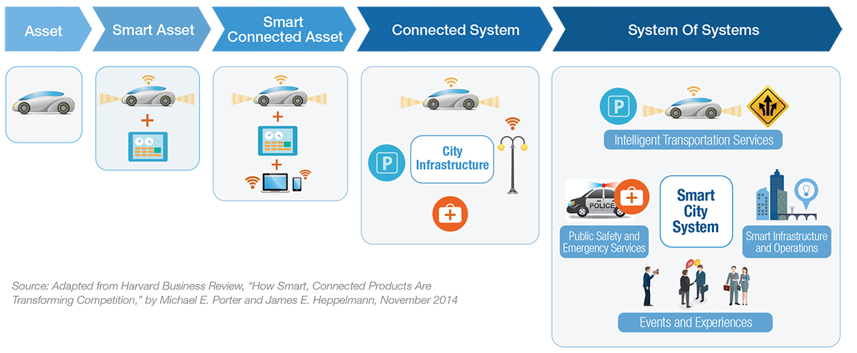 security and privacy in smart city applications challenges and solutions