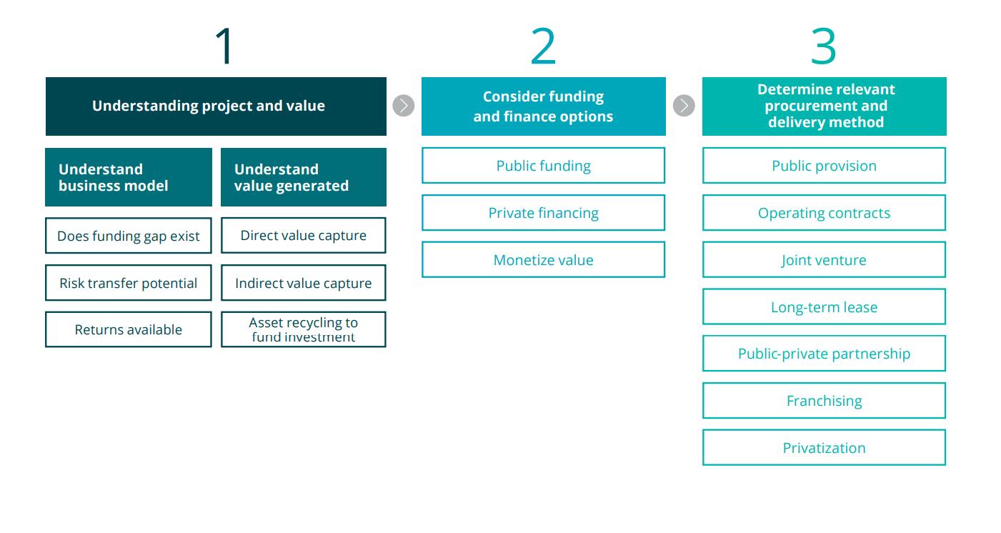 smart city project report pdf